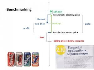 Benchmarking percentages